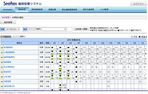 施設管理システムによる円滑な業務管理